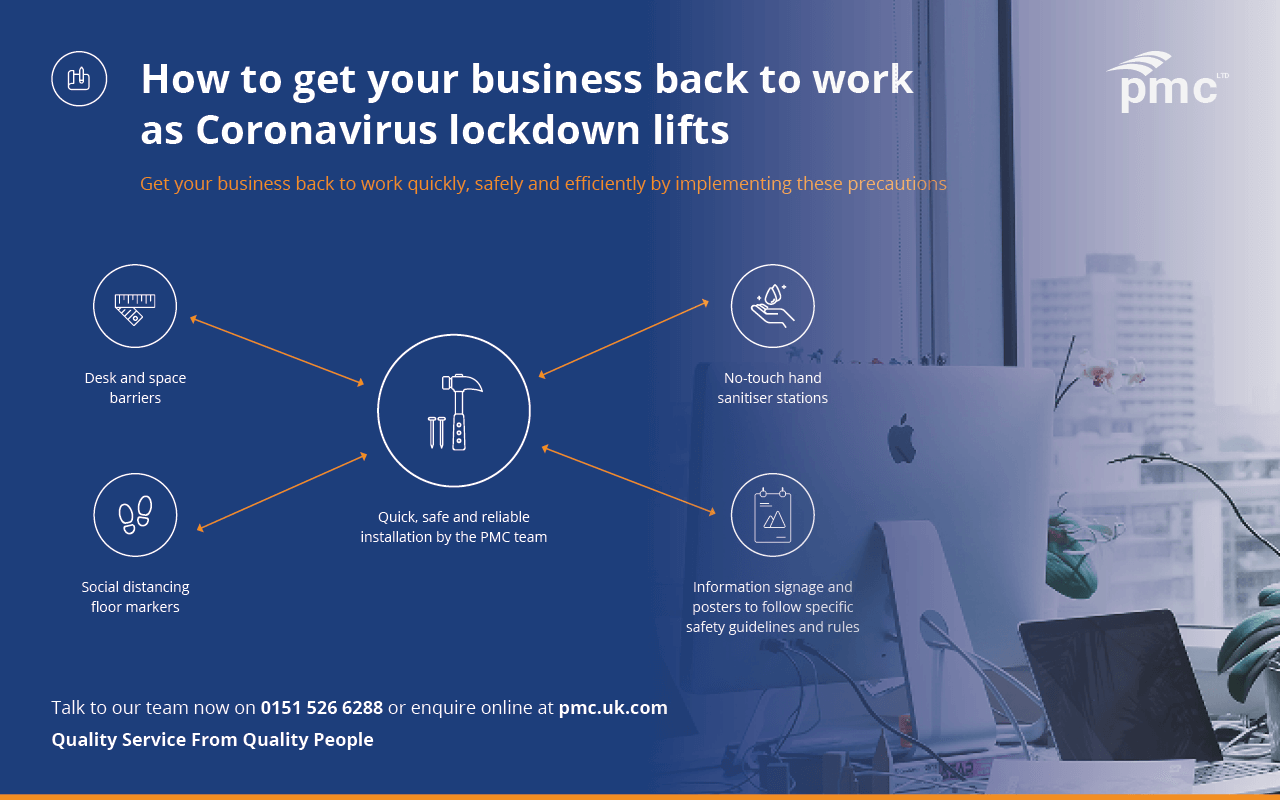 Get your business back to work as coronavirus lockdown lifts